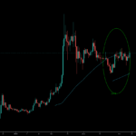 At the end of the bubble Buy ! pour BINANCE:GRTUSDT par lnafr_1999