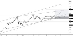 BTC/USD (H4) pour BITSTAMP:BTCUSD par ATM_Trading