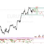 EURUSD pour FX:EURUSD par shaolinlevrai