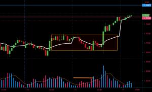 Vous devez tester soigneusement la vraie liquidité pour FX:EURUSD par Belkhir