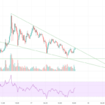 Maybe breakout here pour BINANCE:DOGEPERP par DeltaBojeu2