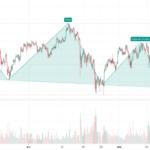 BTC l'ETE qui stop le bull run pour BINANCE:BTCUSDC par V2V45AMG