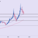 DASH BUY pour BINANCE:DASHUSDT par ynsrif77