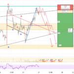 USD/JPY pour FX:USDJPY par YohannTrad-Crypto