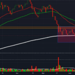 Will Bitcoin validate the breakout of its downtrend? pour BITSTAMP:BTCUSD par stephanelibatd