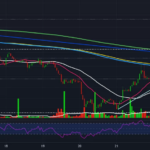 XRP / USD soon an entry in confirmation of purchase 60 pour BITSTAMP:XRPUSD par stephanelibatd