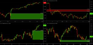 EURUSD — ZONES DE SUPPORT/RESISTANCE 15/60/240mn/Daily/Weekly pour FX:EURUSD par O2A_Capital_Trading