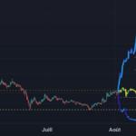 XRP/USD opportunity pour BITFINEX:XRPUSD par Mehdi-X