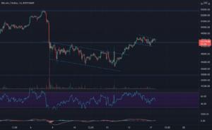 $BTC/USD pour BITSTAMP:BTCUSD par Crypt_ptimist