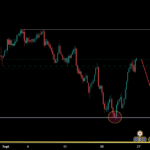 eur/jpy h4 pour FX:EURJPY par ludopro45