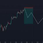 short btc seling pour BINANCE:BTCUSDT par Success-trade