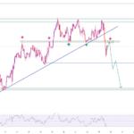 eurusd short swing pour FX:EURUSD par Chakirr